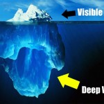 The Dark Beneath the Surface: The Deep Web